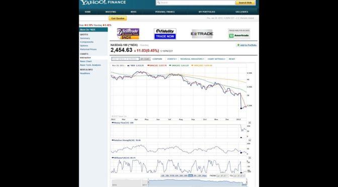 Stock Market Conspiracy 2017 Yahoo Finance Nasdaq 100 Fail
